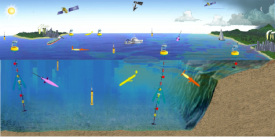 New Approach to Underwater Technologies for Innovative, Low-cost Ocean observation: Launching of the NAUTILOS project